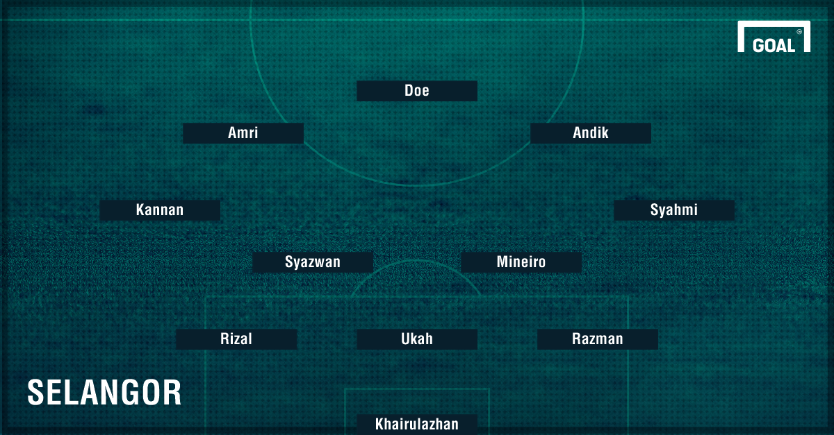 Selangor line-up after Amri and Andik's return