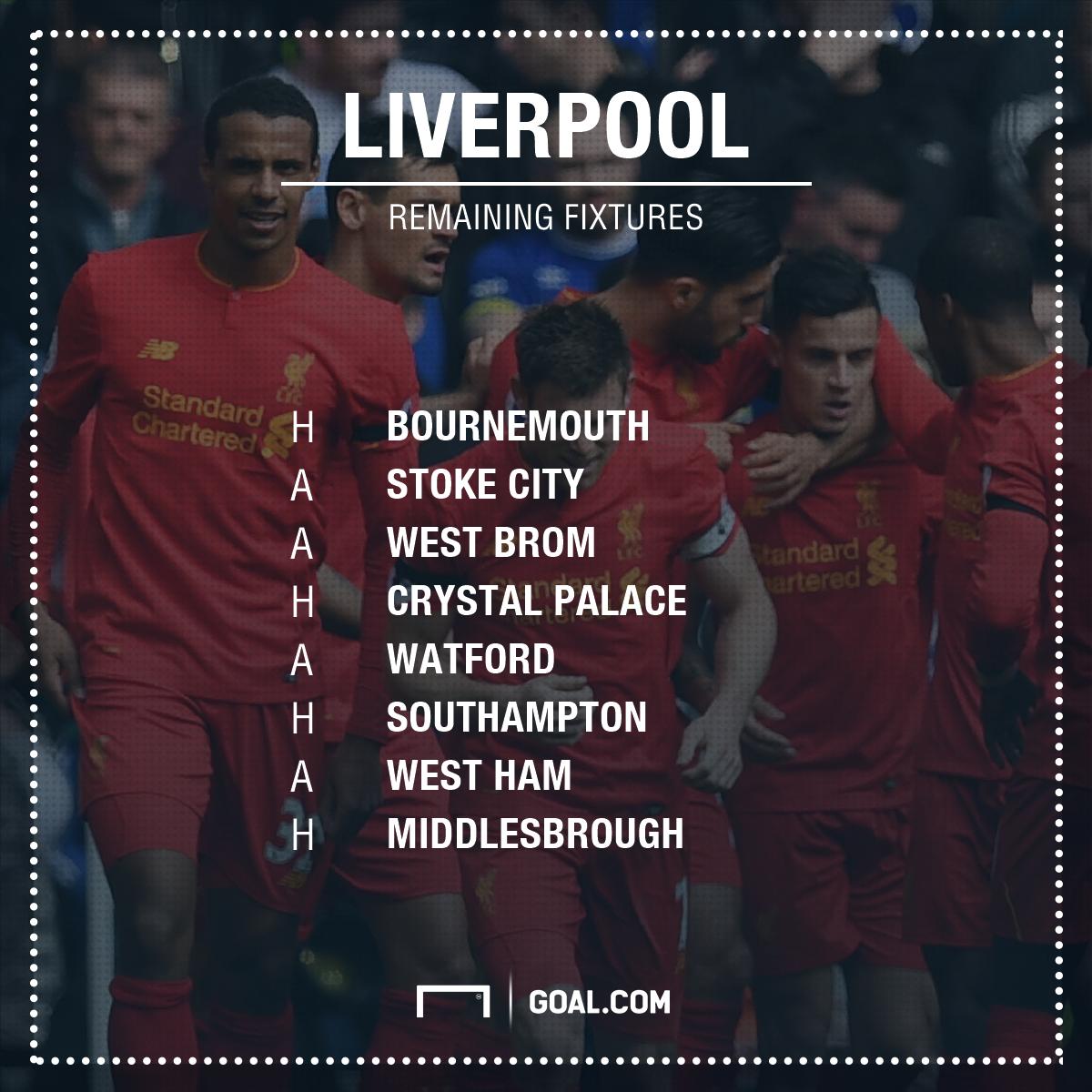 GFX Liverpool fixtures