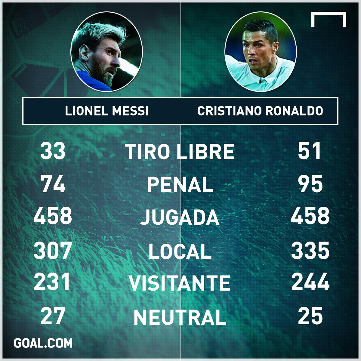 Cristiano Ronaldo imitó la celebración de Messi y mostró su camiseta