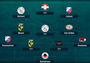 Speelronde 13 van de Eredivisie-jaargang 2017/18 is gespeeld. Welke elf spelers blonken er, op basis van data van Opta, uit?