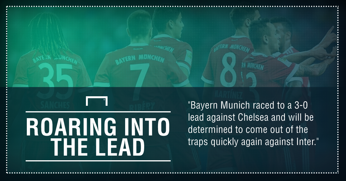 GFX Bayern Munich Inter betting