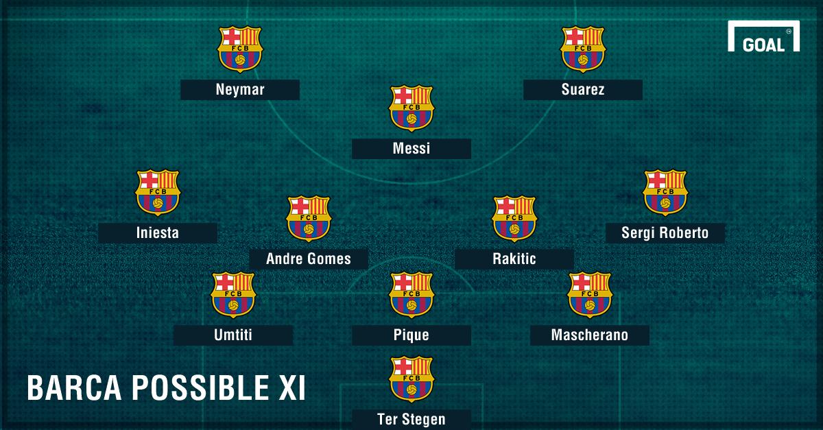 Barcelona possible Juve