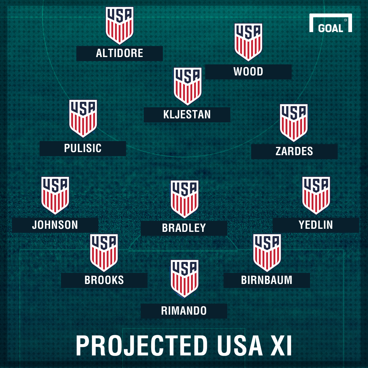 GFX Projected USA XI B 02052017