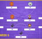 PL Team of the Week 2017-2018 สัปดาห์ที่ 5