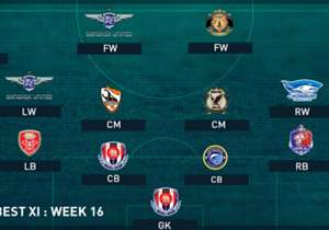 TOYOTA THAI LEAGUE BEST XI : ประจำสัปดาห์ที่ 16