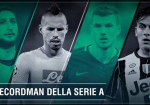 Il campionato di Serie A si è concluso, lasciando in eredità i suoi verdetti. Quali sono stati i protagonisti di questa stagione? Passiamoli in rassegna con occhio statistico: ecco tutti i recordman del campionato. (dati Opta)