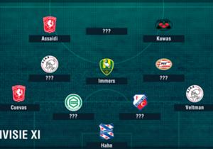 Speelronde 16 van de Eredivisie-jaargang 2017/18 is gespeeld. Welke elf spelers blonken er, op basis van data van Opta, uit?