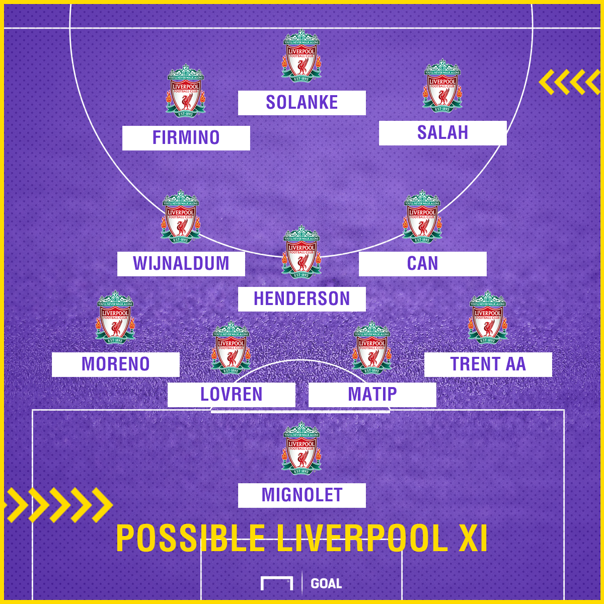 GFX Possible Liverpool XI v Palace