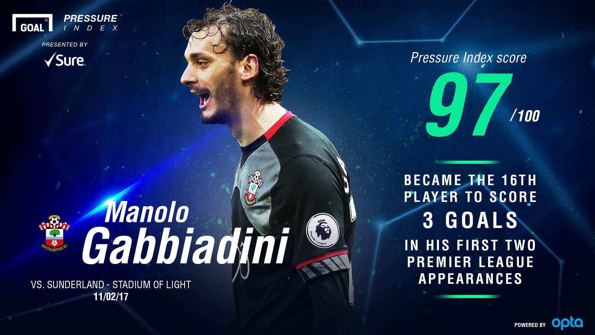 Gabbiadini Pressure Index 13022017