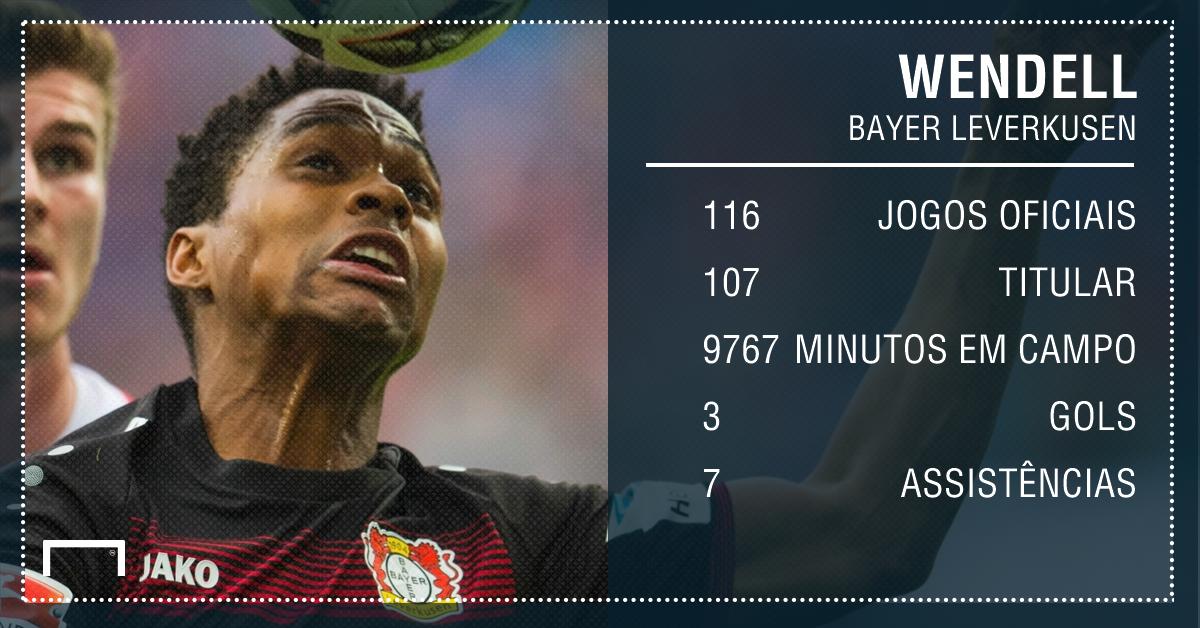 Wendell PS - Bayer Leverkusen