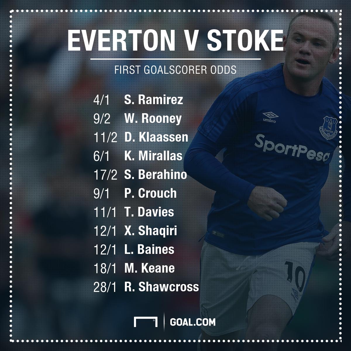 Everton v Stoke Dabblebet