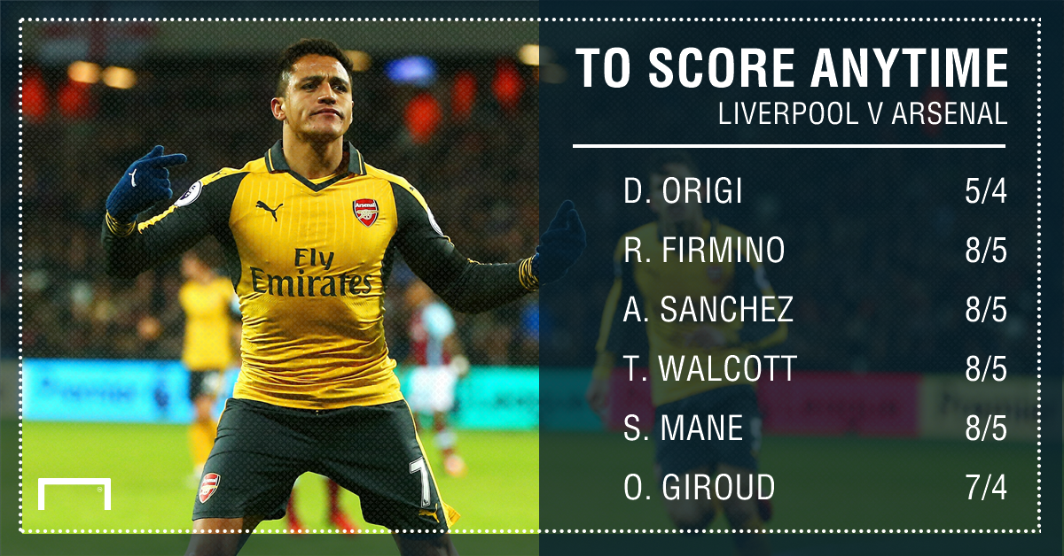 GFX STATS LIVERPOOL V ARSENAL