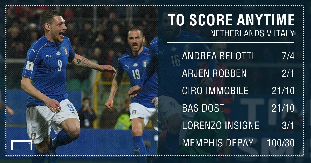 GFX Netherlands Italy scorer betting