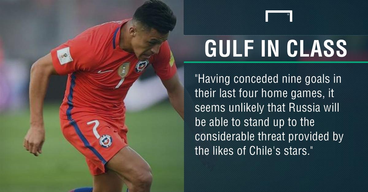 GFX Russia Chile betting
