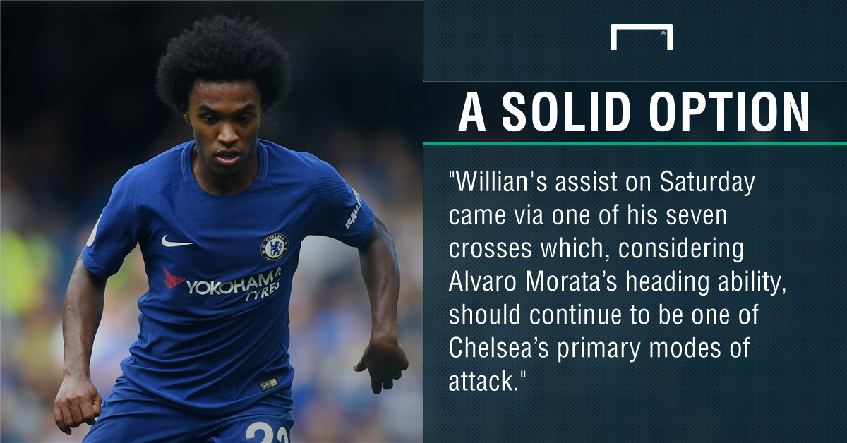 GFX FANTASY WILLIAN STAT