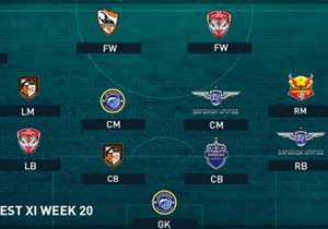 TOYOTA THAI LEAGUE BEST XI : ประจำสัปดาห์ที่ 20