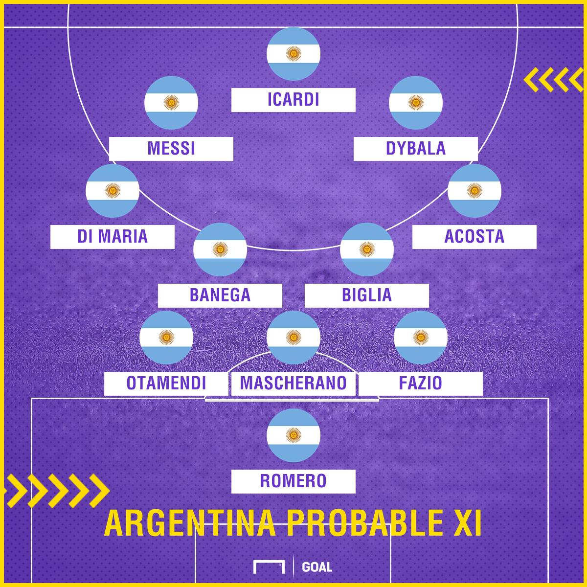Argentina XI