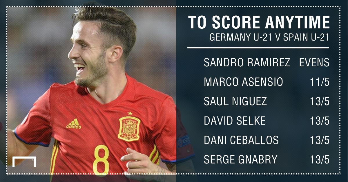 GFX Germany Spain U-21 scorer betting