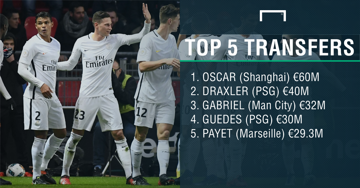 Top 5 January Transfers PS