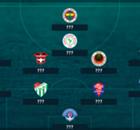 Süper Lig'de haftanın VASAT 11'i