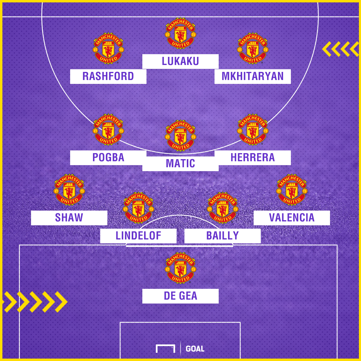 Manchester United starting XI gfx