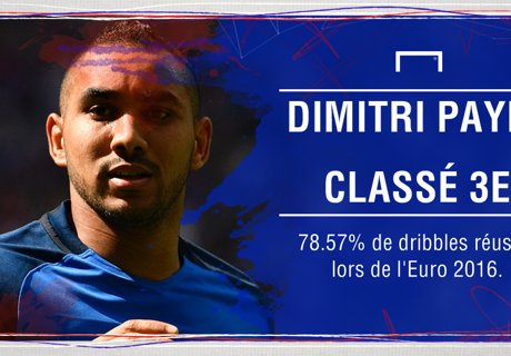 Les 15 meilleurs dribbleurs de l'Euro 2016