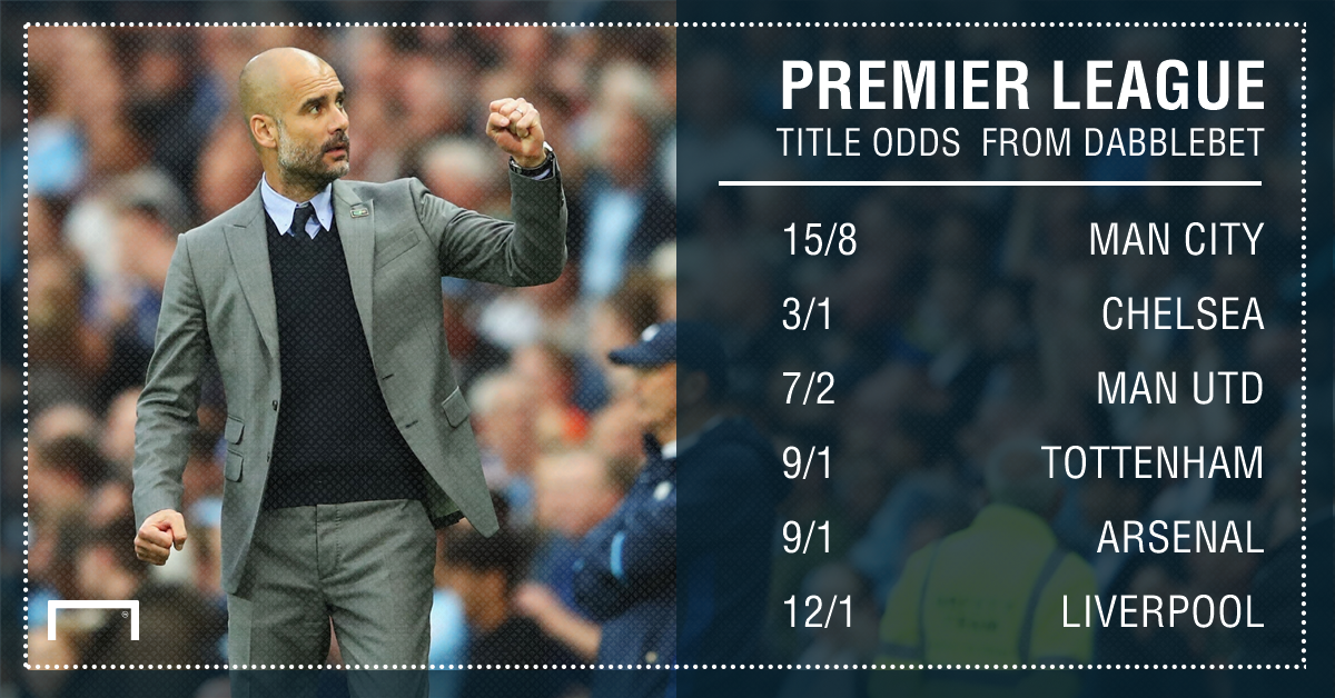 Premier League title odds 2017 18