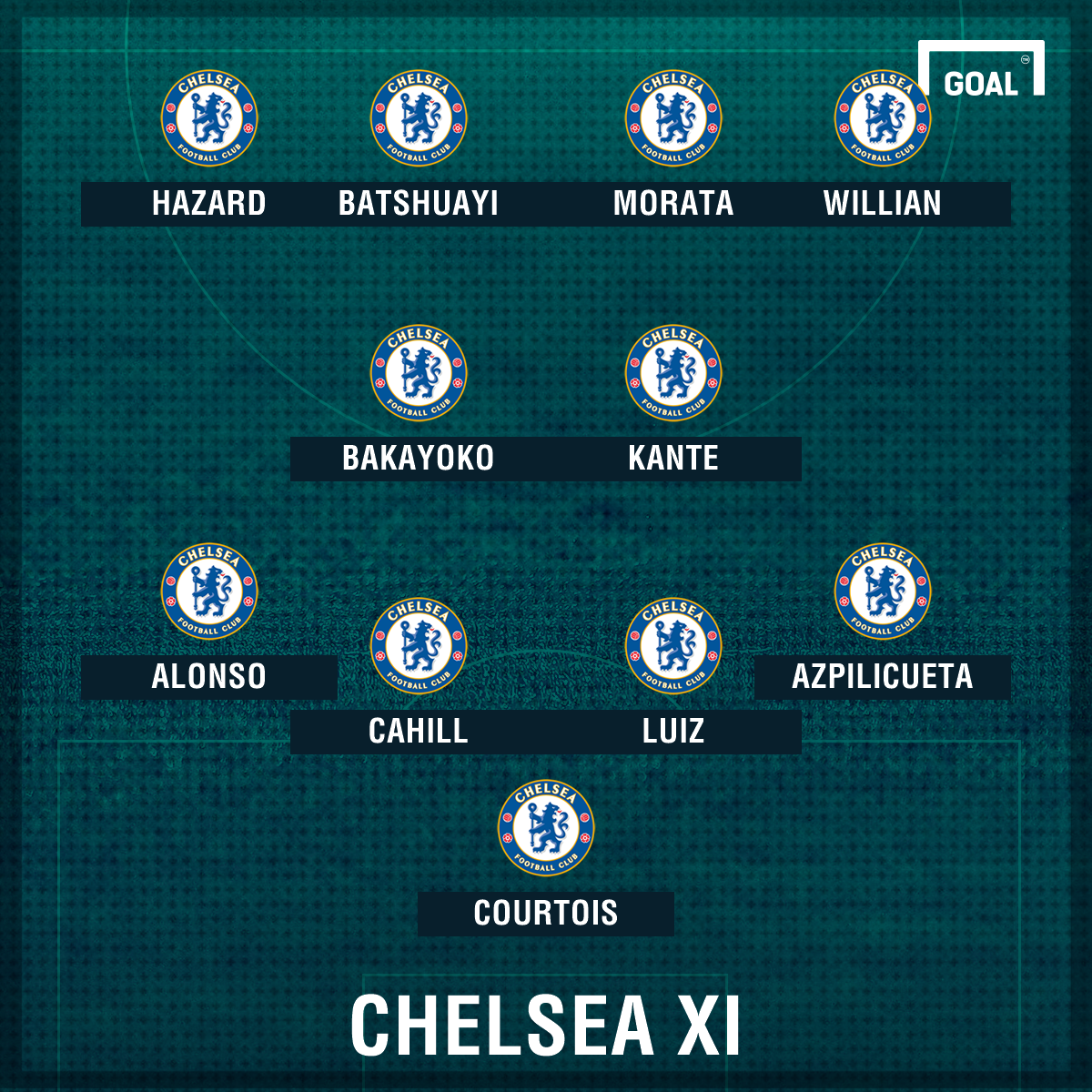 Chelsea line up with Morata