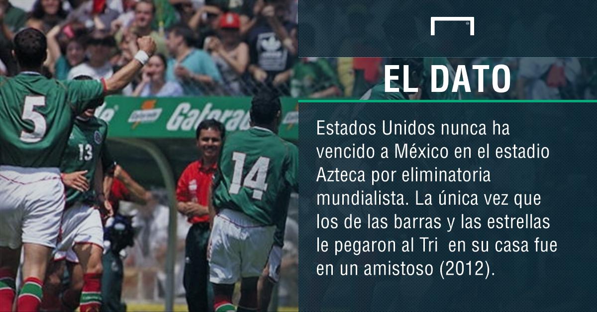 México y el Azteca reciben a Estados Unidos
