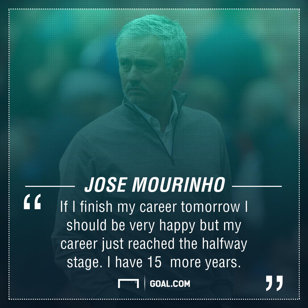 Jose Mourinho 15 years