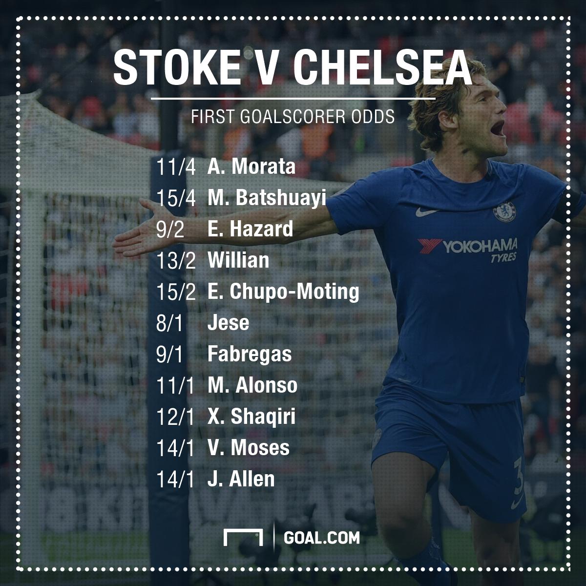 Stoke Chelsea GFX