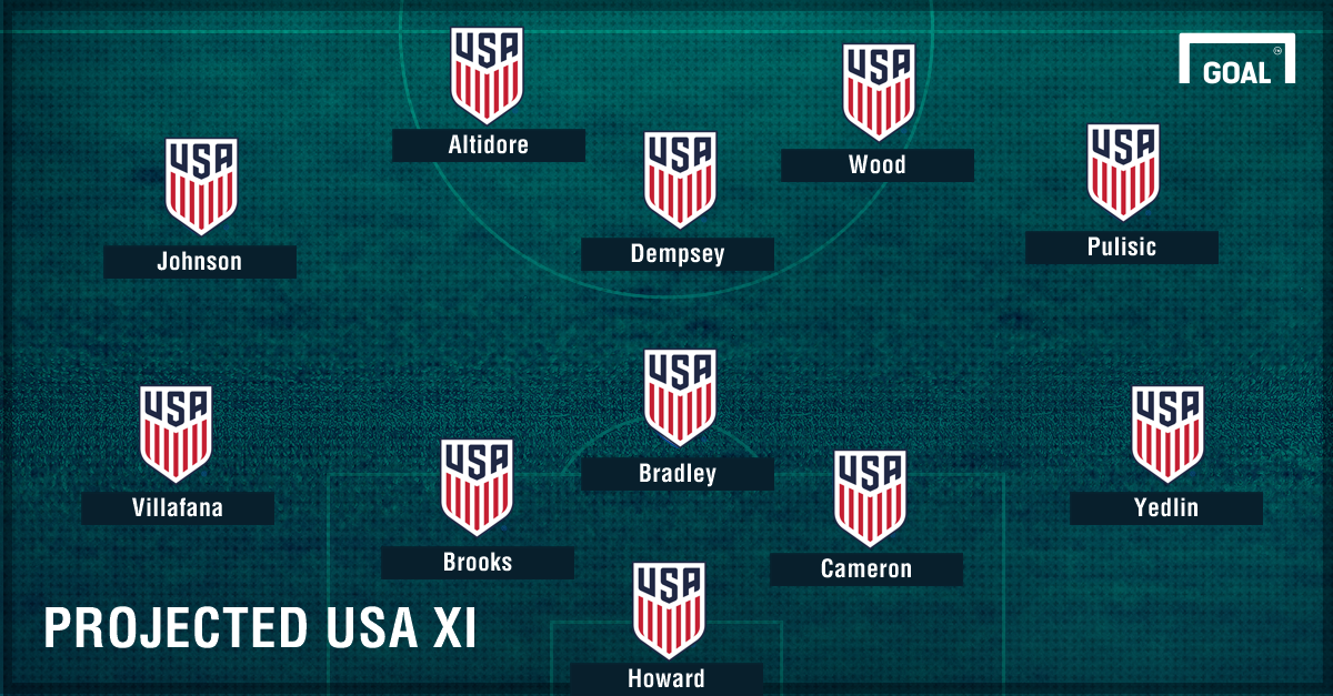 GFX Projected USA XI vs Trinidad 05302017