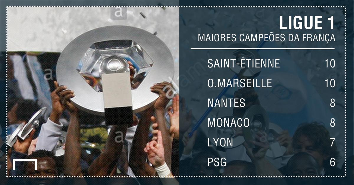 GFX Ligue 1