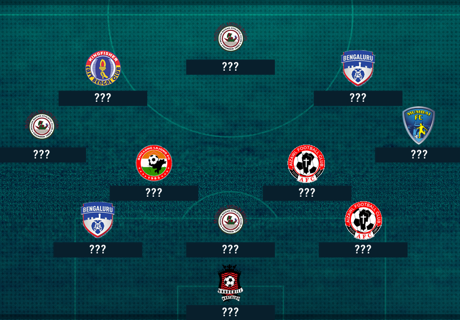 I-League Team of the Week: Round 2