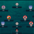 Bengaluru FC, Mohun Bagan and Mumbai FC have registered their second consecutive wins as Goal enlists the top performers of the I-League round two...
