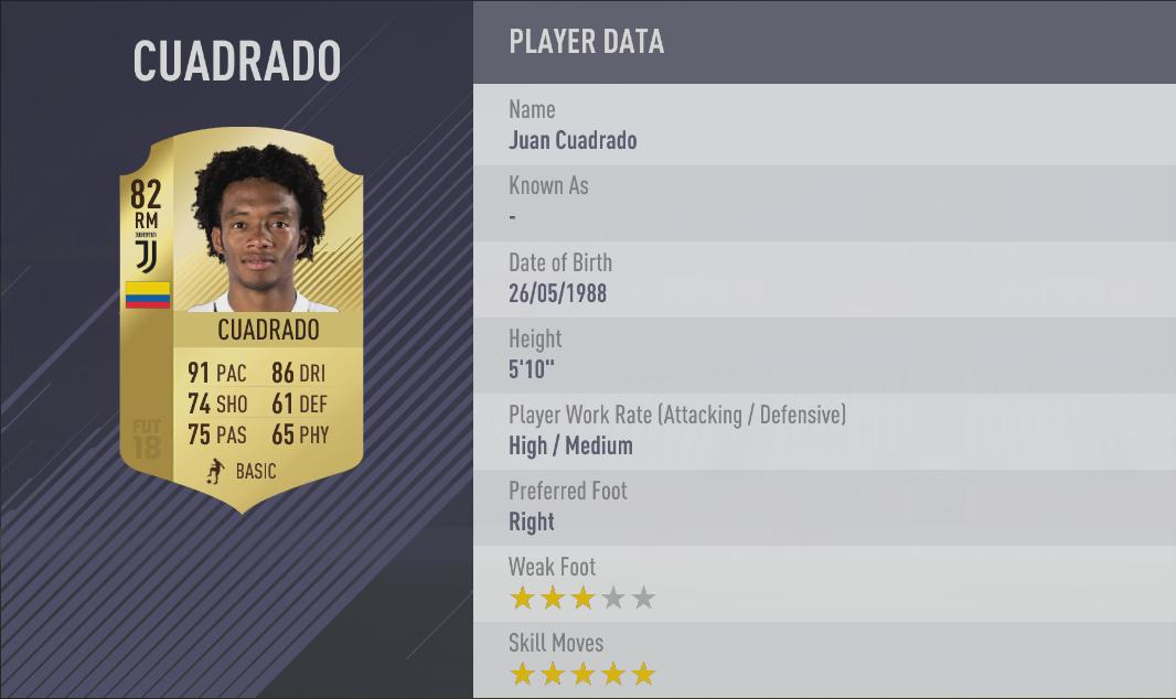 Juan Cuadrado FIFA 18 Skill Players