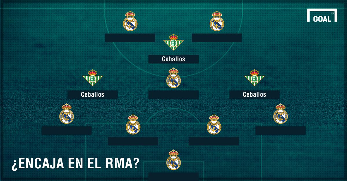 GFX Ceballos Real Madrid Spanish