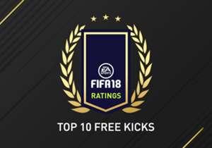 FIFA 18 sta arrivando. E con esso i valori tanto attesi dei giocatori di tutto il mondo. Oggi vi sveliamo i dieci giocatori più forti su punizione: poche sorprese...