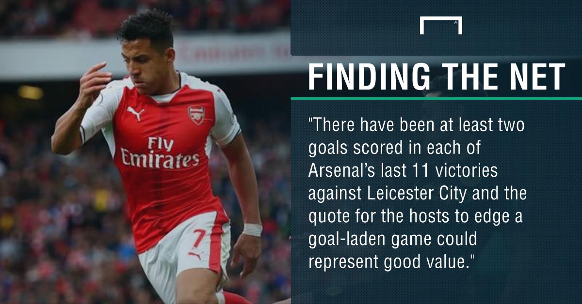 GFX Arsenal Leicester betting