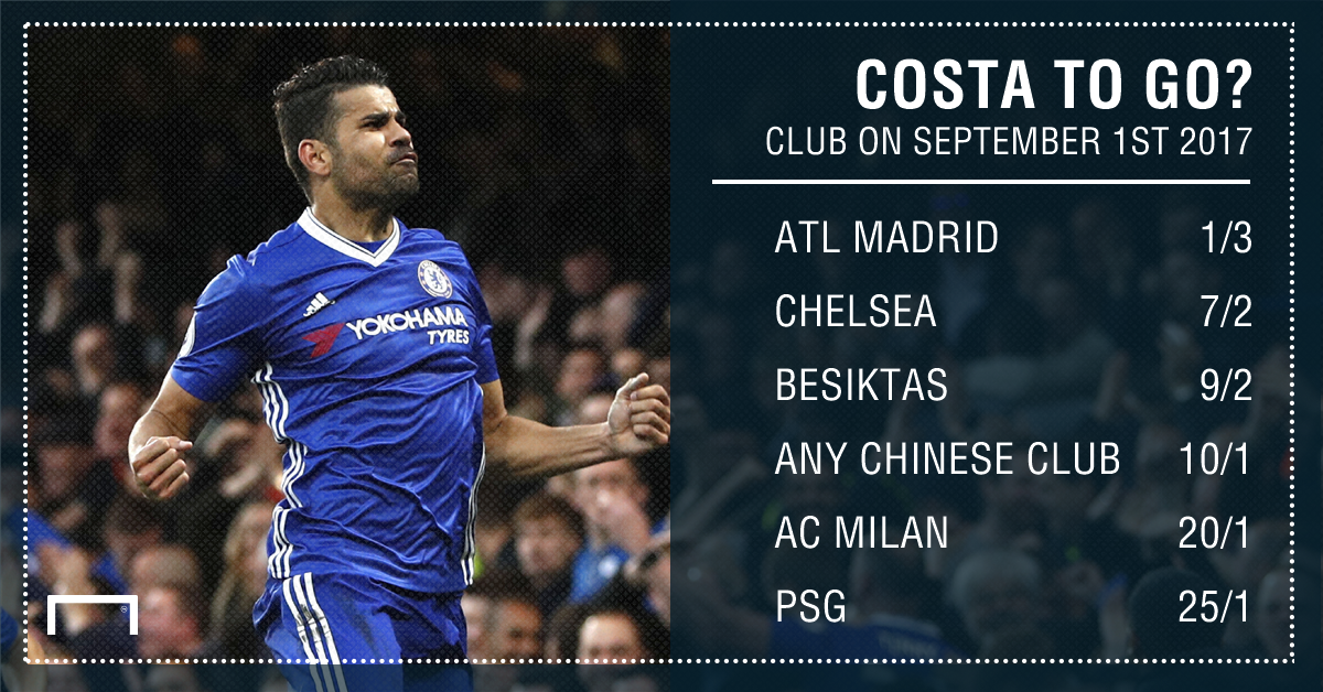 GFX STATS COSTA NEXT CLUB