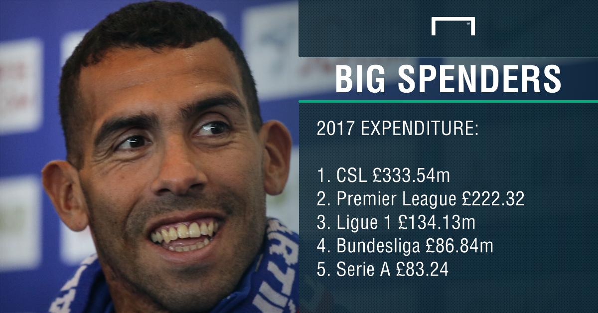 2017 Spending PS