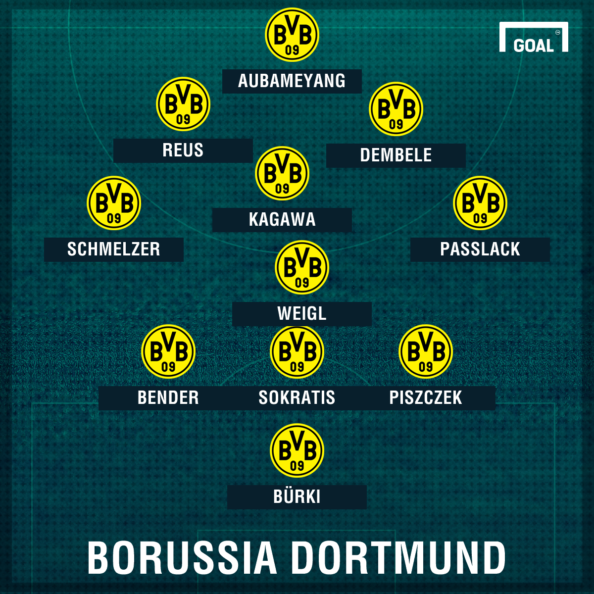 Hessen: BVB-Emotionen nach 3:1 gegen Frankfurt - Reus trifft