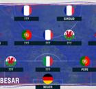 A seleção das quartas de final da Eurocopa