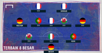 ??? GFX Best XI Euro 2016 Perempat-Final