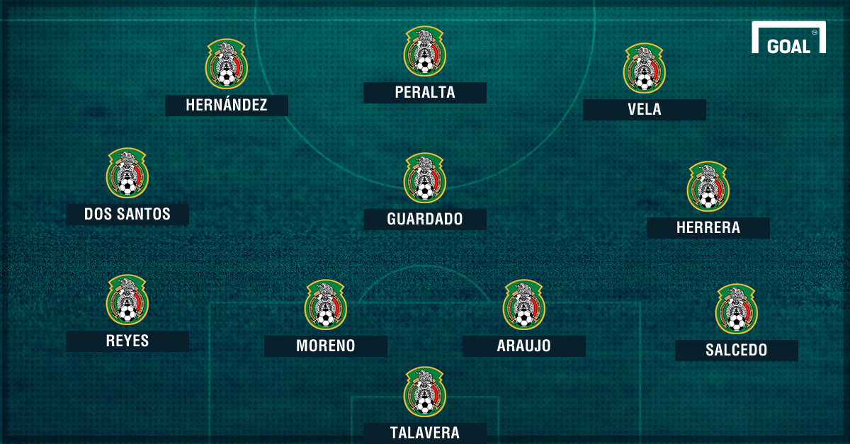 Problable XI México vs Honduras 2017 eliminatoria