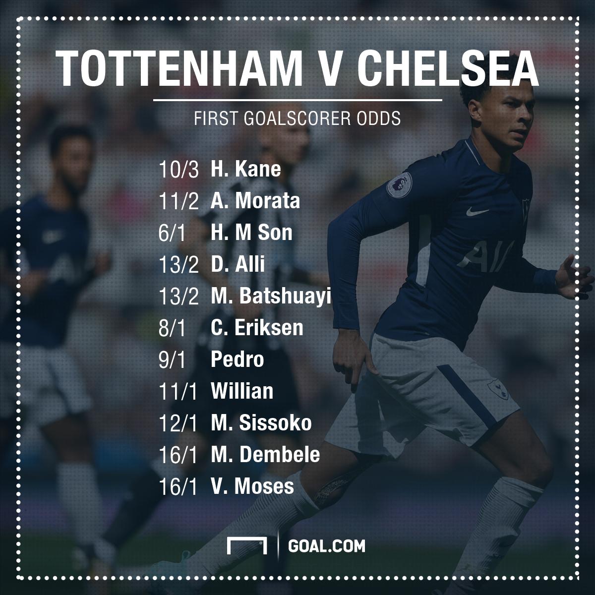 Chelsea odds vs Tottenham