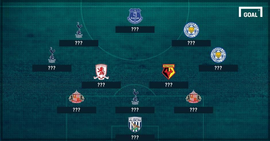 Worst Team of the Week