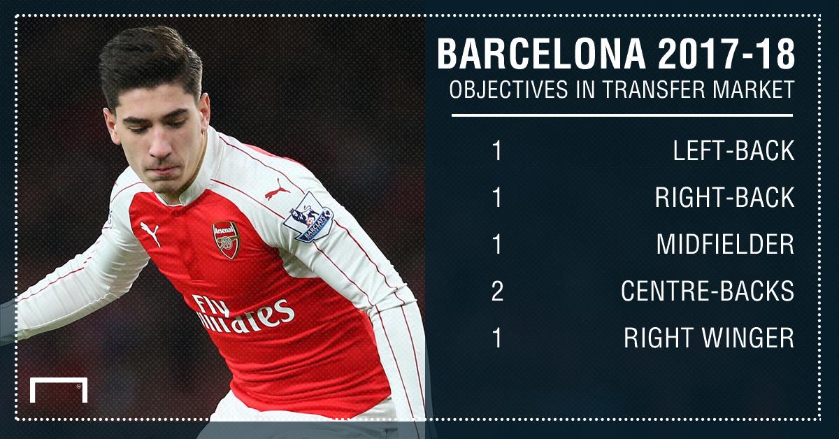 Barcelona transfer graphic