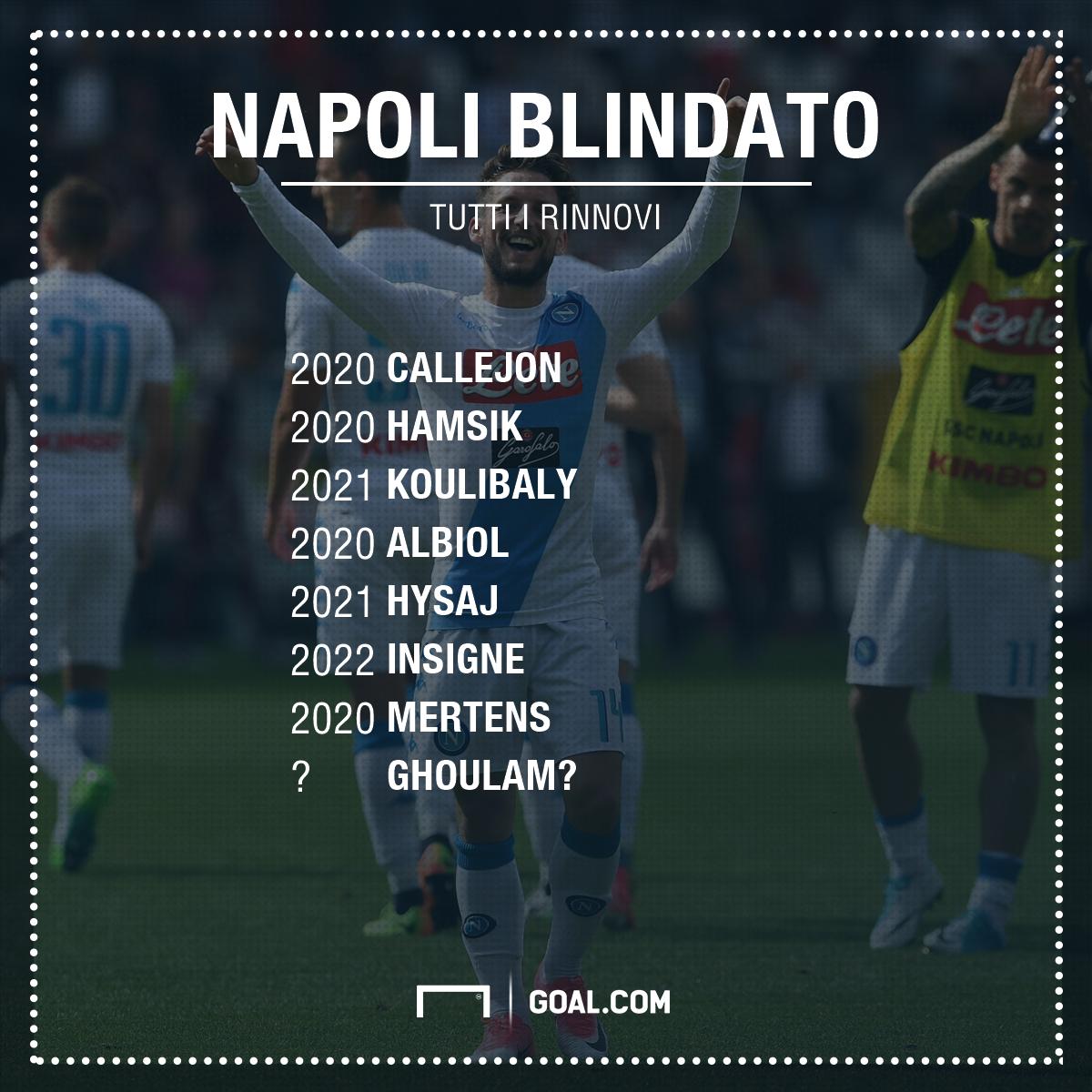 PS Rinnovi Napoli