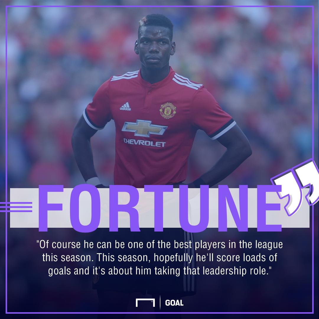 Paul Pogba Quinton Fortune Manchester United Premier League best